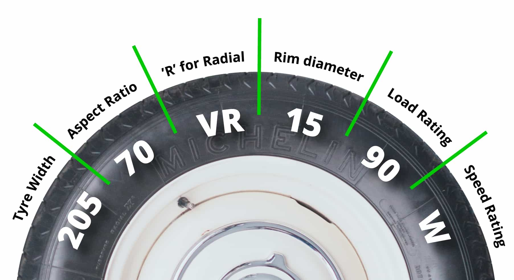 Classic car tyre size example