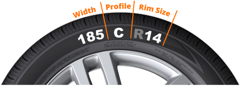 Commercial vehicle tyre side wall