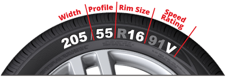 Image result for how to find my tyre size