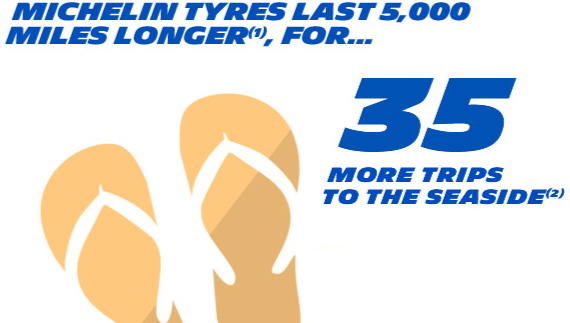 Michelin tyres last 5000 miles longer