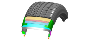 Runway tyres use the latest technology